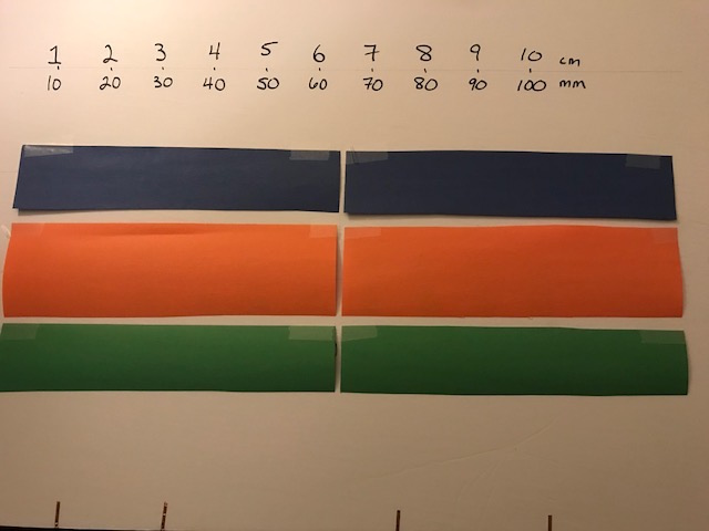 Power of Interactive Number Lines